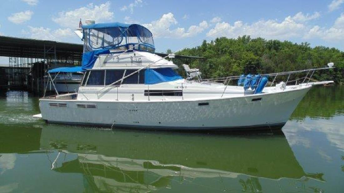 Knoxville new and used boats for sale for City motors knoxville tn