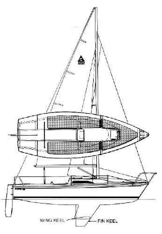 1987 Catalina Capri 22 Portsmouth RI in Westbrook, CT
